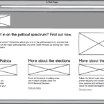 Know your party wireframe